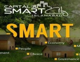 Capital Smart City Islamabad - Complete Details