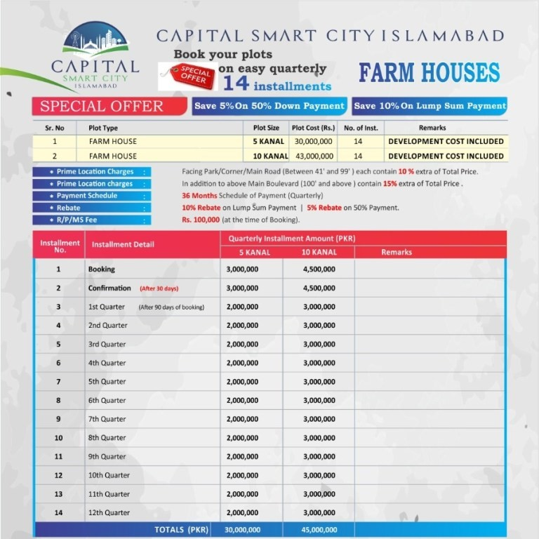 Capital Smart City- Farmhouse payment plan