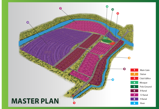 Islamabad Pony Farms - Master Plan