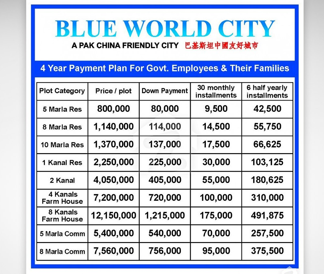 Blue World City - Payment Plan for Govt. Employees