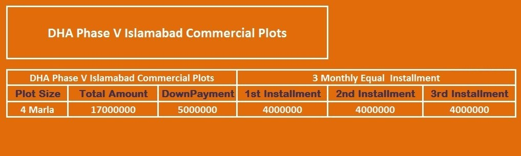 DHA Phase-5 Islamabad - Commercial Plots Prices