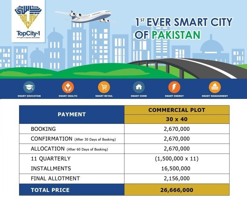 Top City-1 Commercial Payment Plan