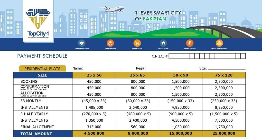 Top City-1 Residential Plots