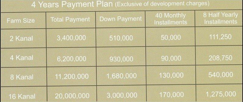 Blue-Hills-Farm-Houses-Prices