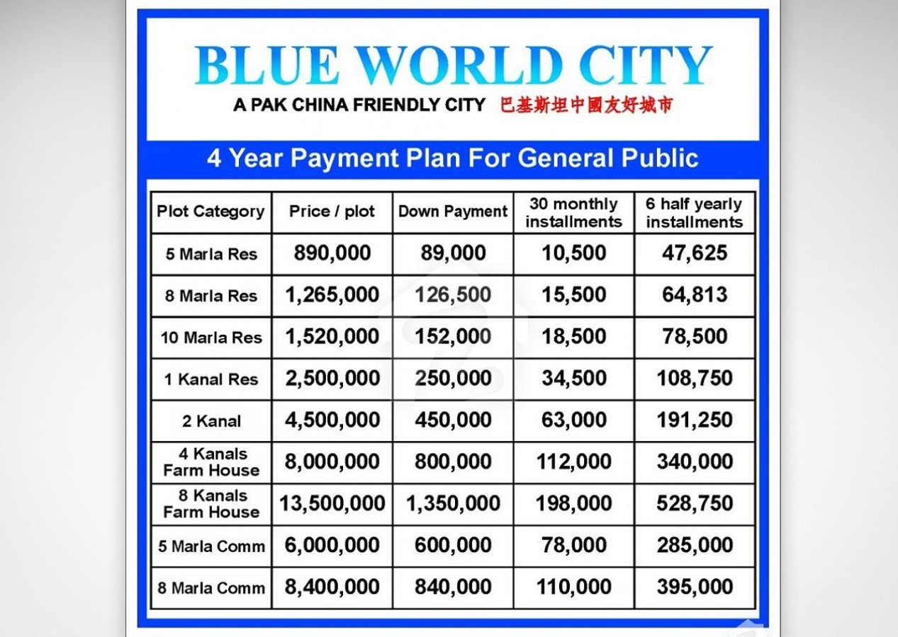 Blue World City - Payment Plan for General Public