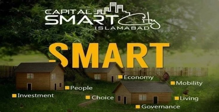 Capital Smart City Islamabad – Complete Details
