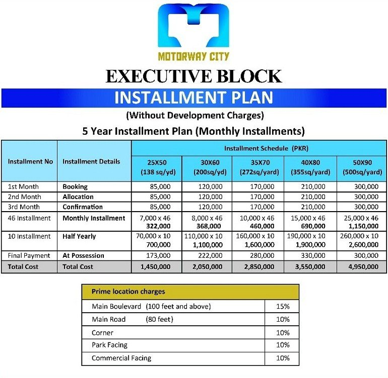 Motorway City Islamabad - Payment Plan